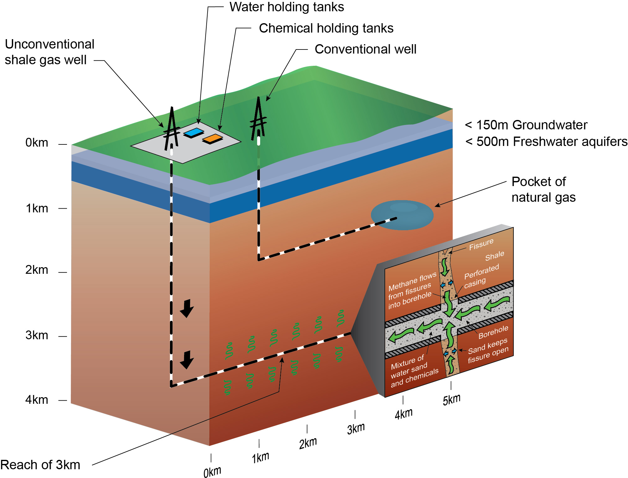 IWSN PhD research on water demand of shale gas extraction