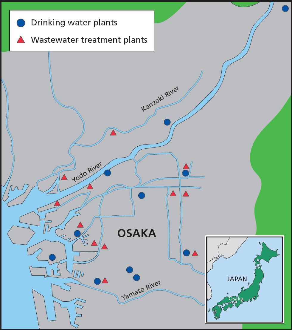 Osaka's network of drinking water and sewage treatment plants